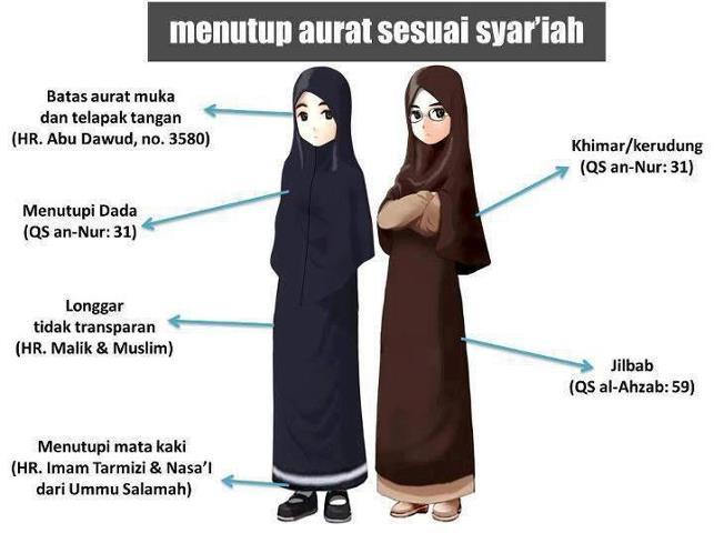 jilbab yang sebenarnya